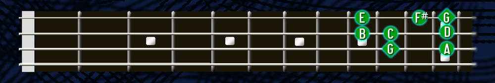 G Major scale bass