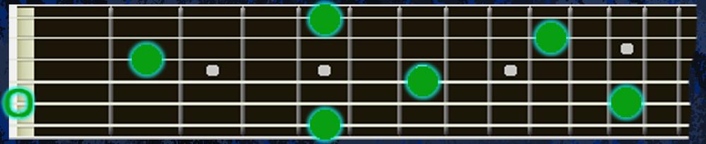 A notes guitar fretboard
