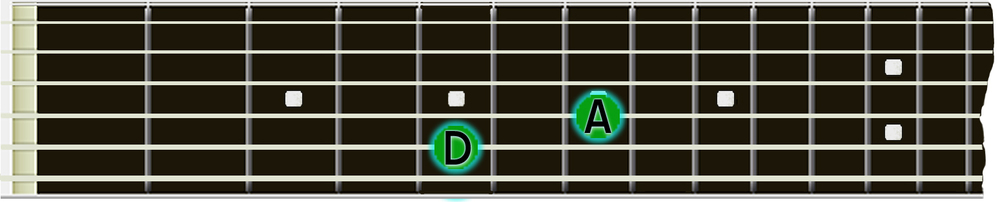 D5 powerchord