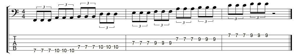 e minor pentatonic for 5 string bass guitar
