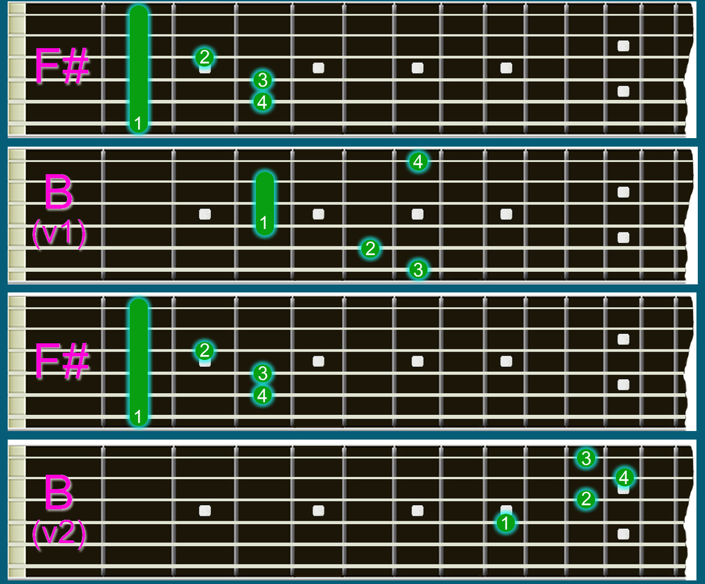 difficult B barre chords