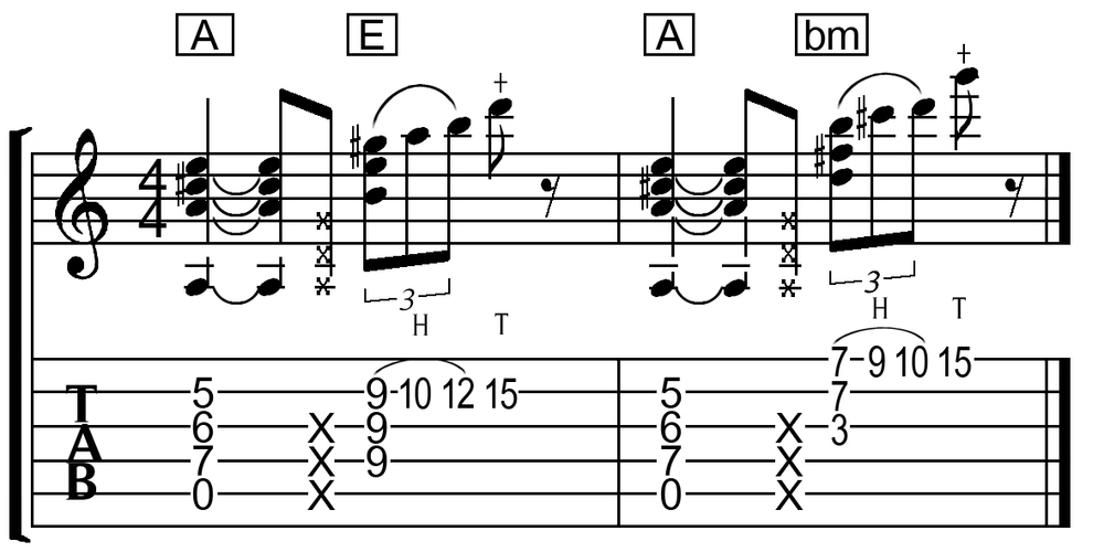 A Major chords and tapping