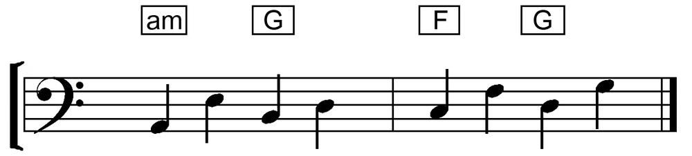 ascending bass line