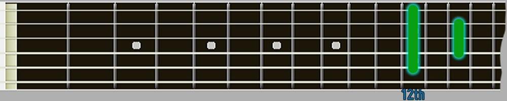 A shape A Major bar chord
