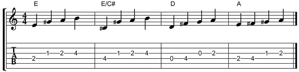 Walking through chords