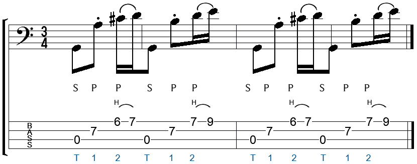 alternate timing bass funk
