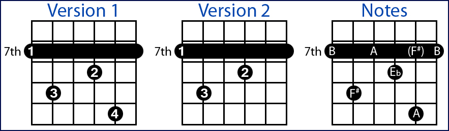 B7 Chord Variants Rockbadger Productions