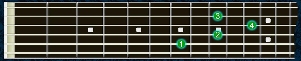 Eadd9 Guitar Bar Chord