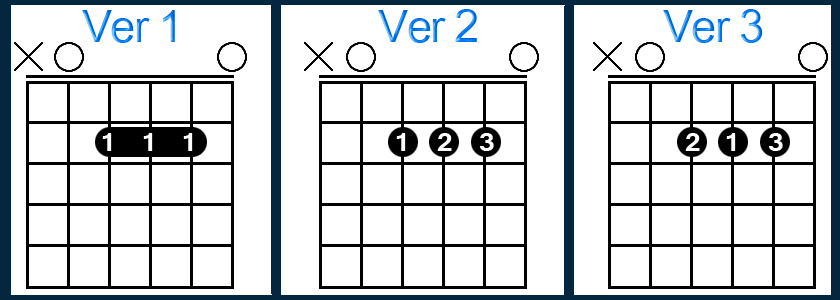 A Major chord on guitar