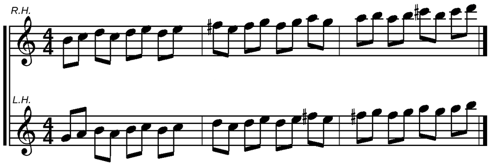 G Major scale with thirds