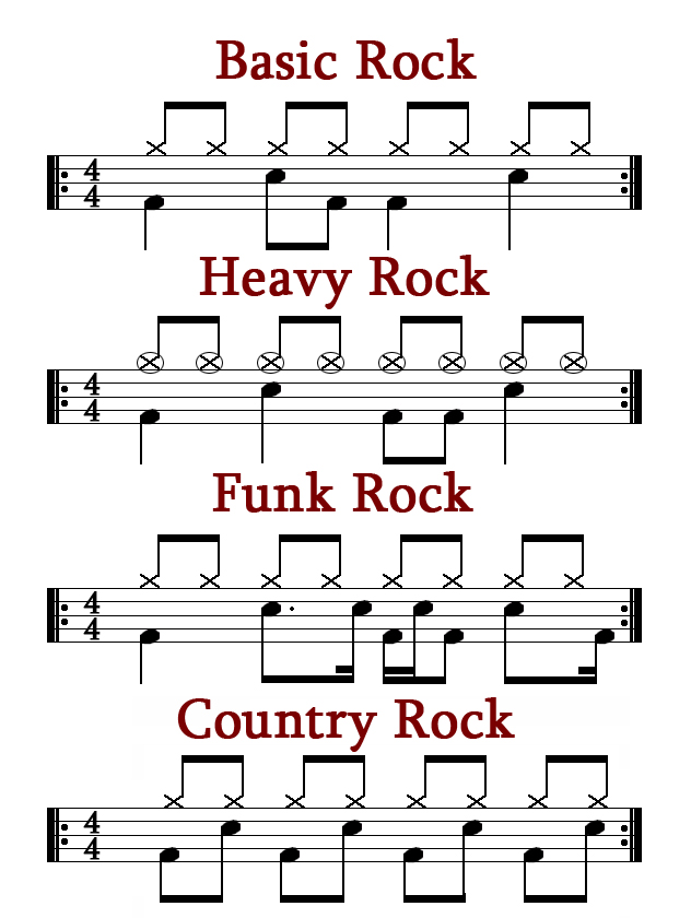 different rock drum beats