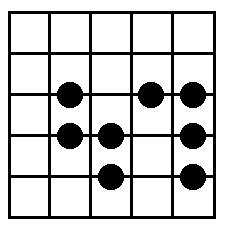 major box shape scale on guitar