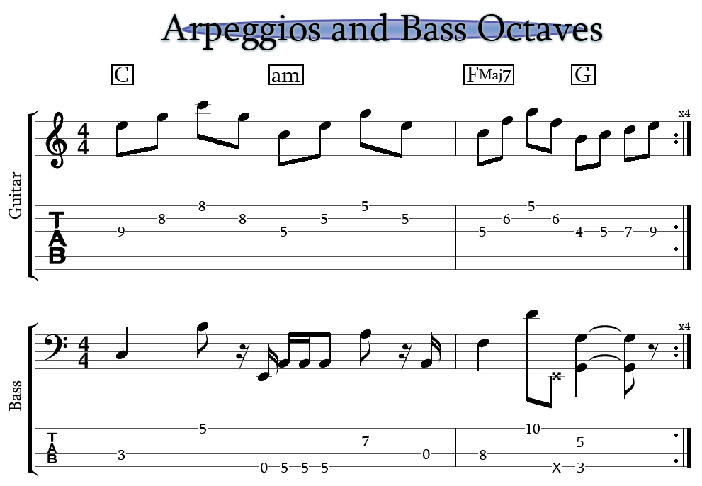 arpeggios with bass octaves