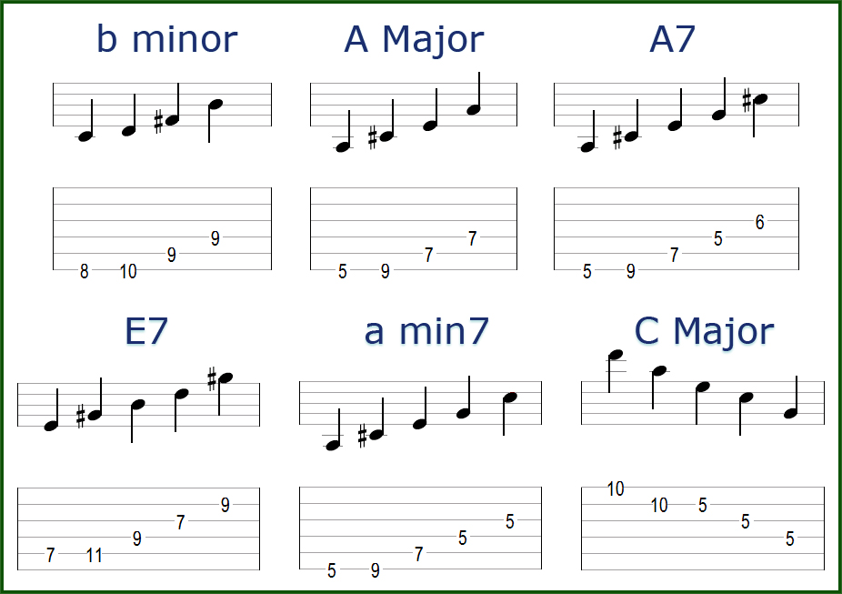 arpeggios for piano and guitar