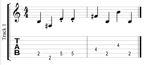 B M Chord Gallery Chord Guitar Finger Position