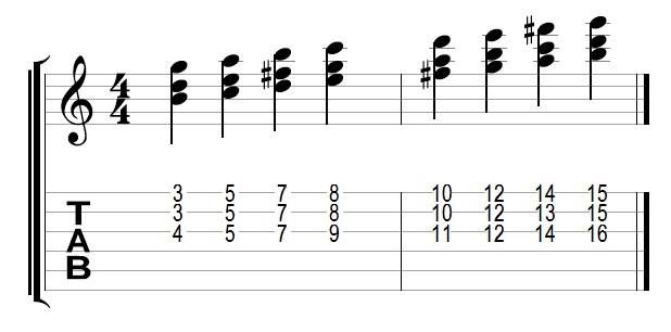 G Major harmonised chord progression