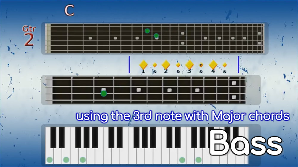 Add extra groove to your bass lines by using cool root, third and fifth note patterns.