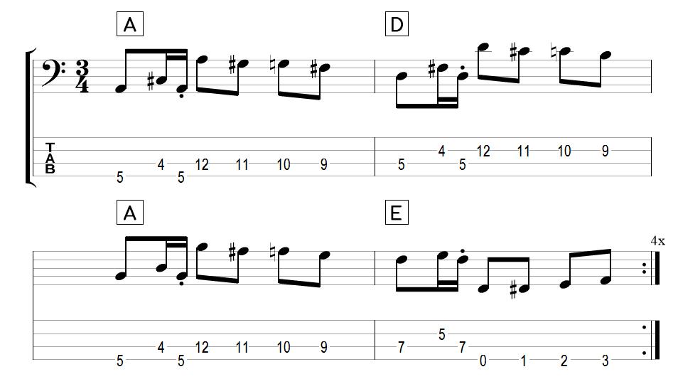 chromatic walks in a blues bassline