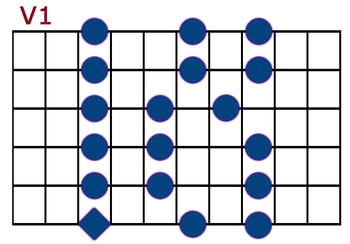 expanded box shape pentatonic scale