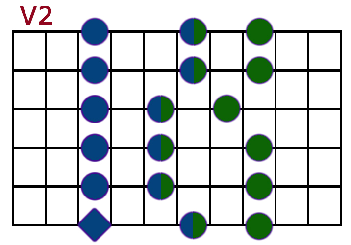 alternate pentatonic approach