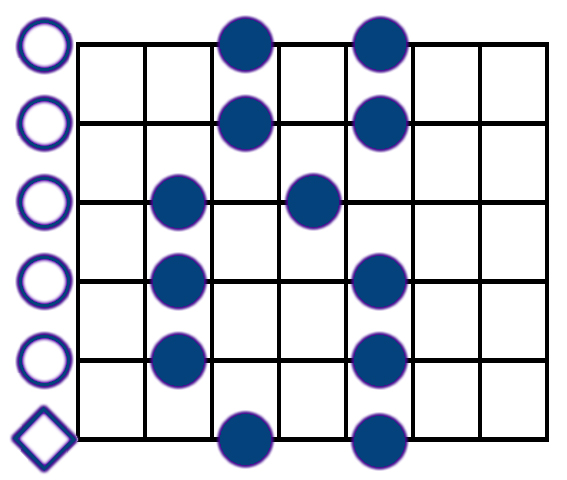 open e minor pentatonic scale