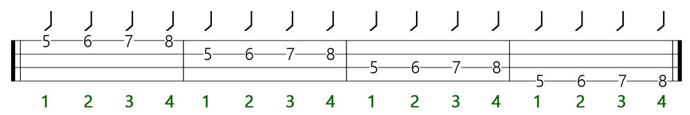 one finger per fret rule bass example 1