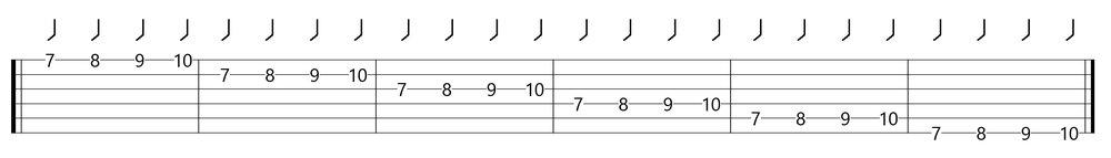 one finger per fret guitar ex1