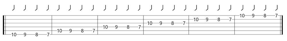 one finger per fret on guitar ex1