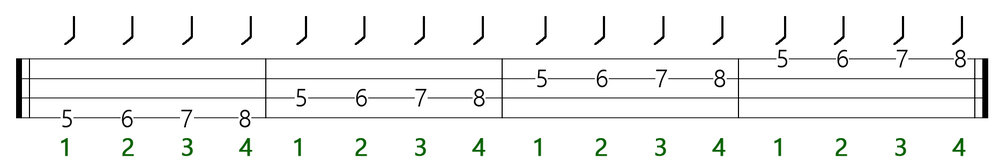 one finger per fret rule bass ex1