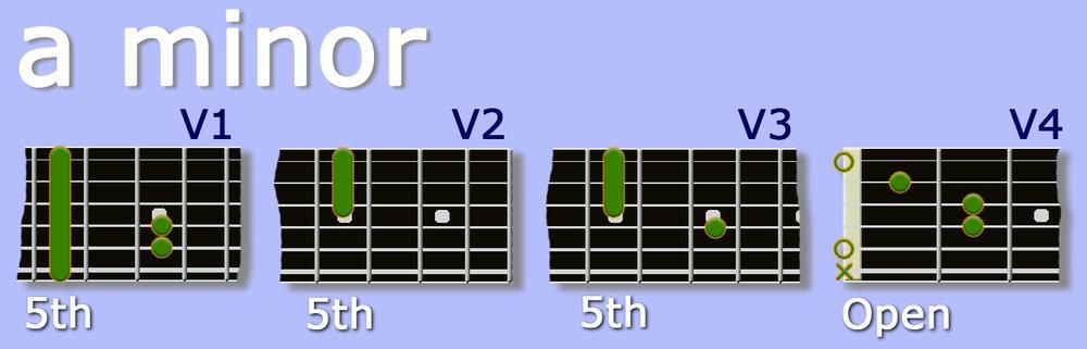a minor guitar chords