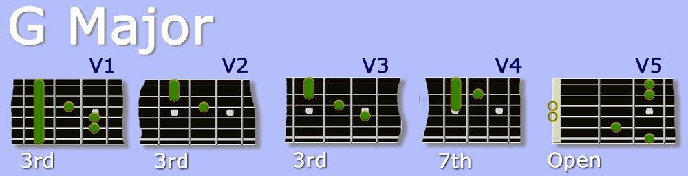 G Major guitar chord variations