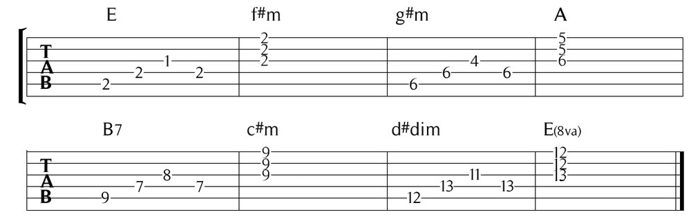 Harmonised E Major progression example 3