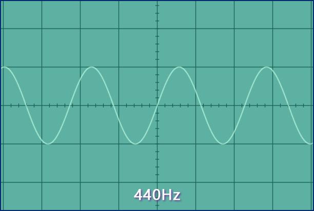sine wave 440Hz
