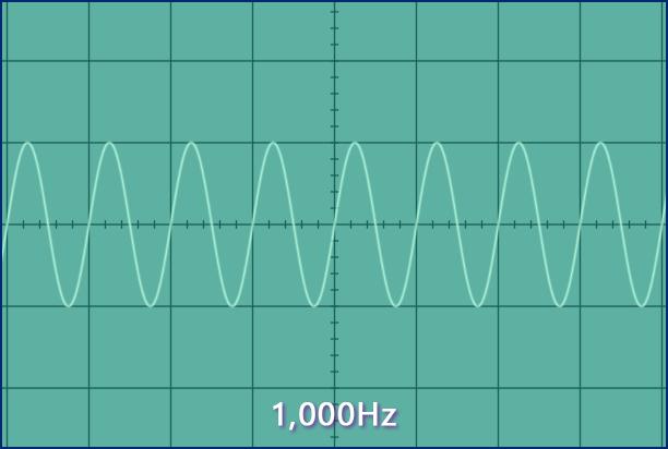 sine wave 1kHz