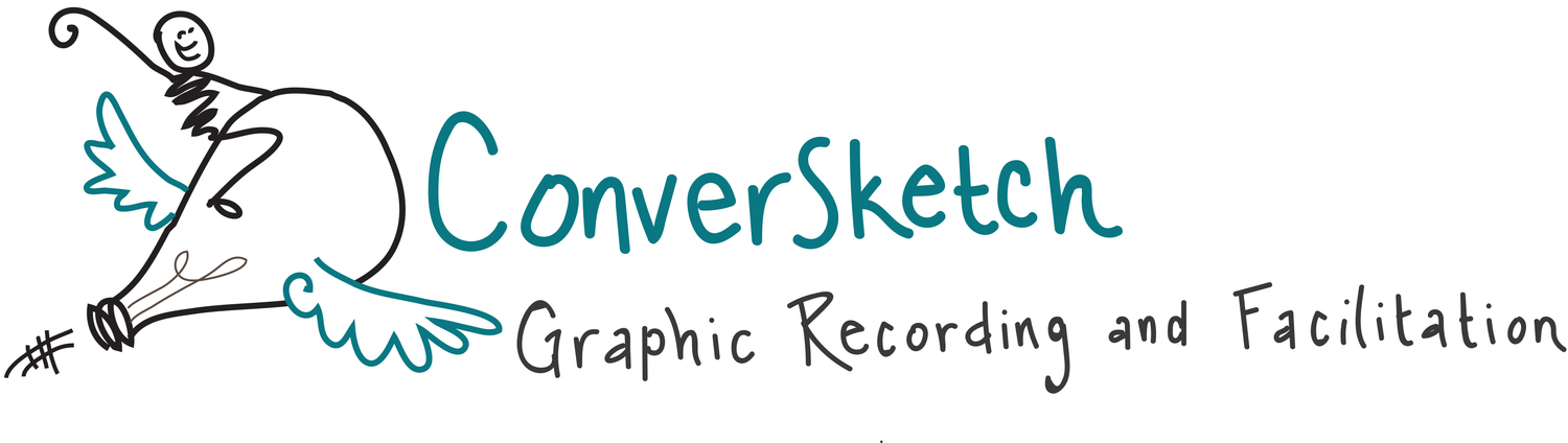 ConverSketch Visual Storytelling