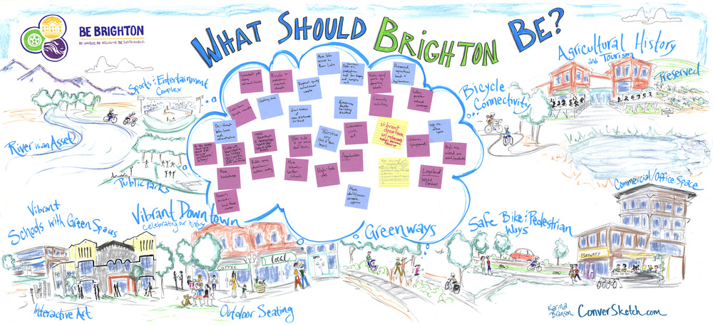 This is a graphic recording I did over a couple of hours with City of Brighton. We asked citizens what they thought about the future of their city - see the sticky notes - and I illustrated it. Really working on those people and buildings!