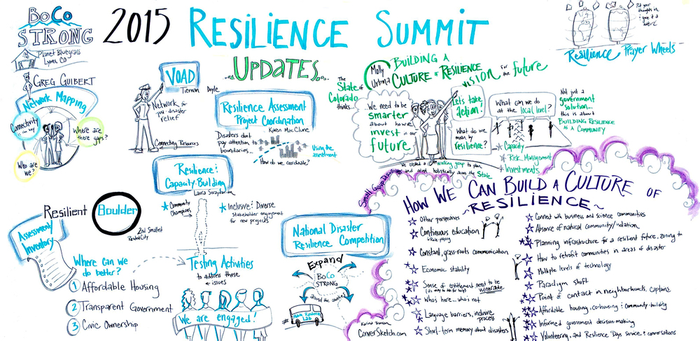 Boulder County faced and rose above some of the most intense environmental disasters in it's history over the past 4 years. This passionate, diverse and action-oriented group of community leaders met to discuss building a culture of resilience, and I got to graphic record it!