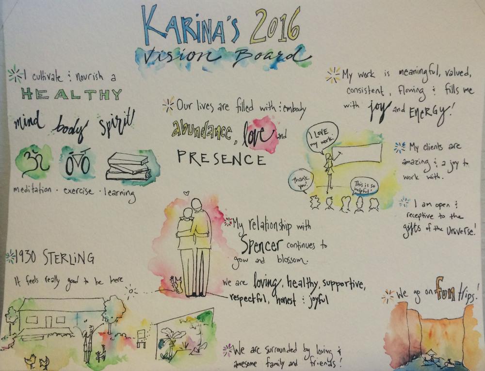 karina-2016-vision-board