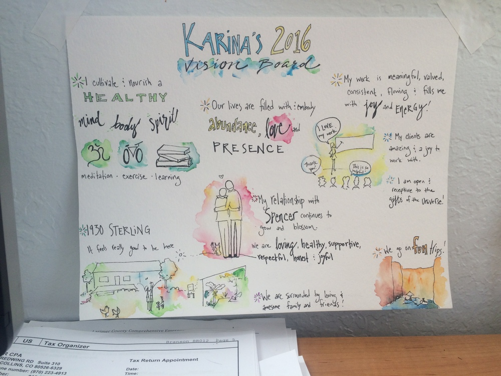 karinas-watercolor-vision-board-2016