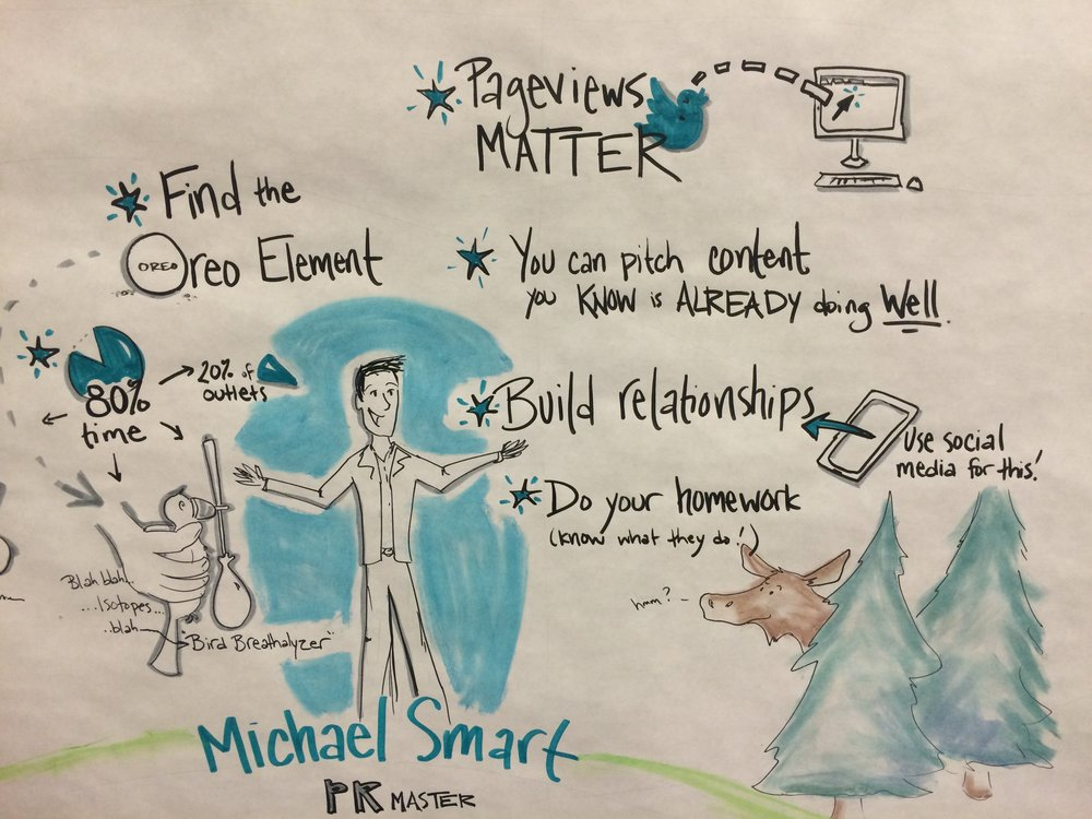 This week I'm working with the US Fish & Wildlife Service. Their communications specialists from around the country are getting together to build connections, develop storytelling skills and share tools. Here's a few tips from Michael Smart that will be included in a Summary Map of all four days!