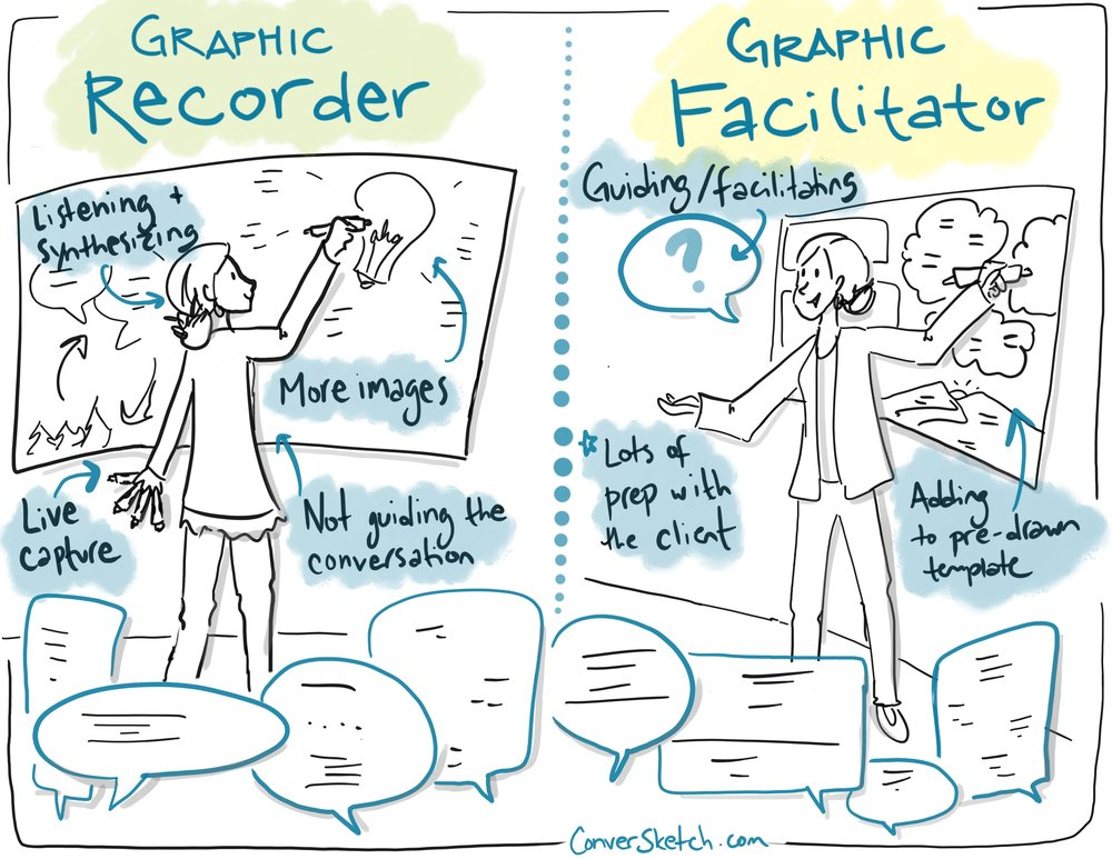 Graphic Recorder or Graphic Facilitator.jpg