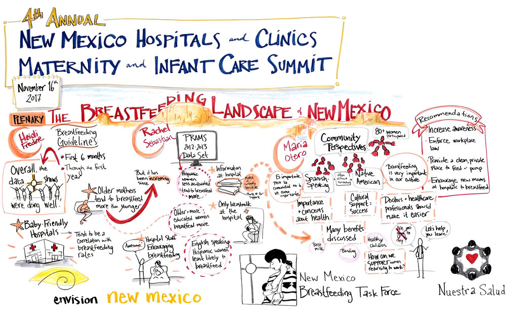 New Mexico - Two weeks ago I graphic recorded for the New Mexico Breastfeeding Task Force. Healthcare professionals from clinics and hospitals around the state shared about how to support new moms and babies to be healthy starting from that very first hour.