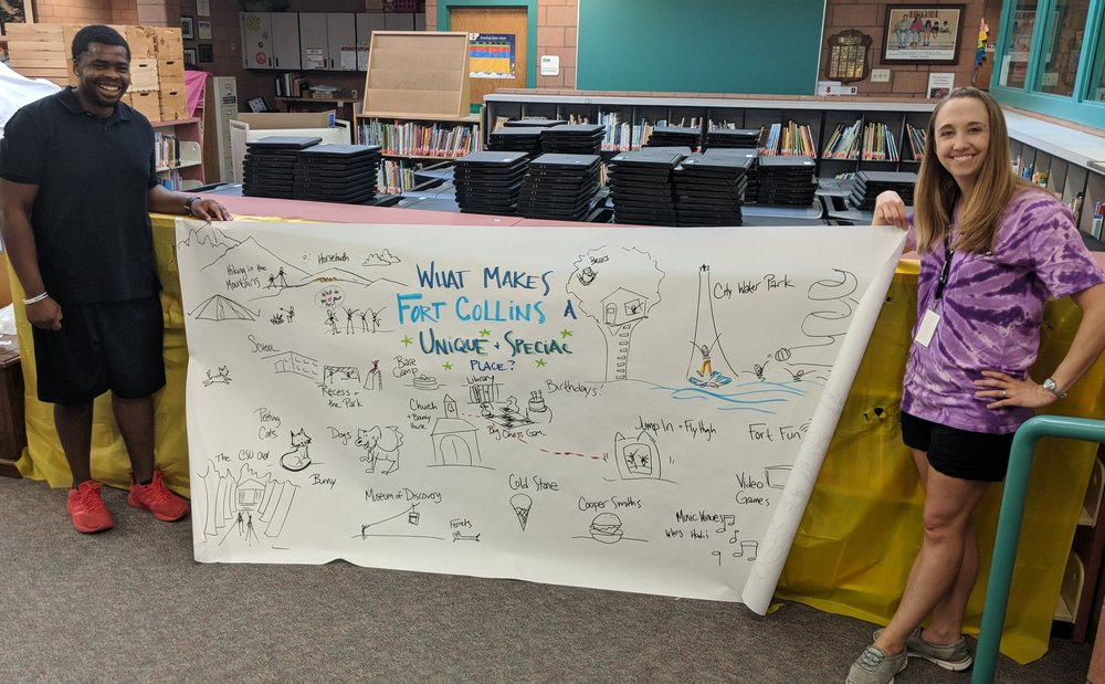 100th Piano Fort Collins BaseCamp Kids Graphic Facilitation Chart
