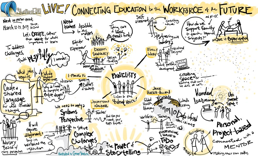 Digital Scribing for ShapingEDU : Last spring I attended the ASU UnConference for on the future of higher education, technology, and meaningful learning for students. I'm in awe of how the organizers have carried the incredible energy of the 100+ participants forward into monthly video calls with participants from around the world on topics from the in-person event. The engagement was astounding, and I got to do live digital scribing while screen-sharing!