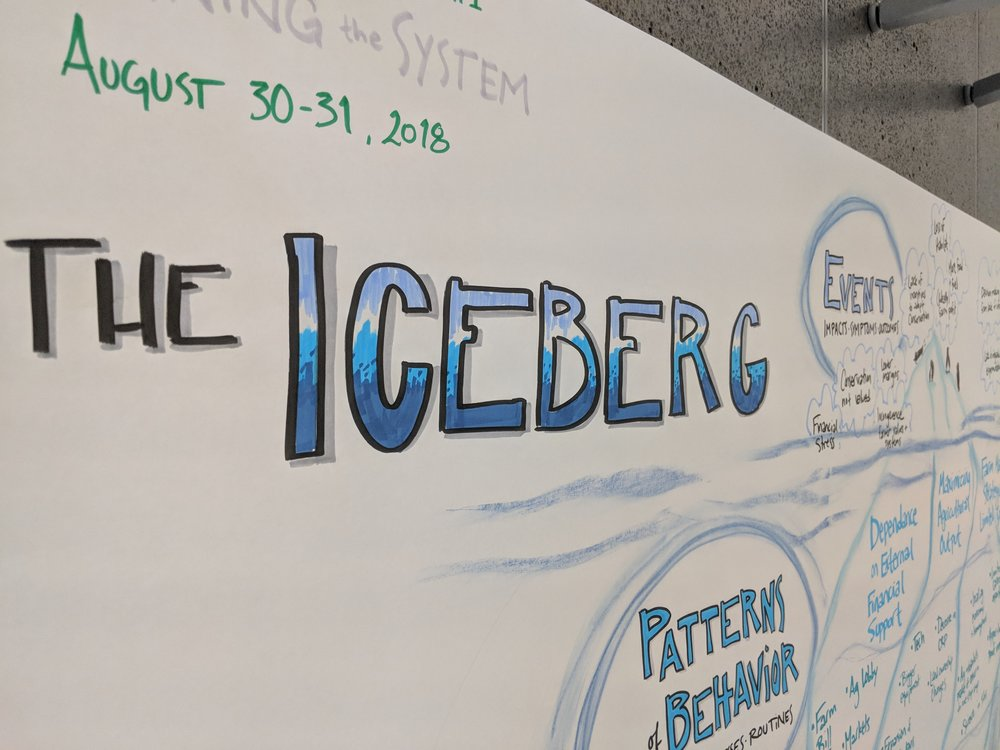 conversketch-graphic-recording-iceberg-model.jpg