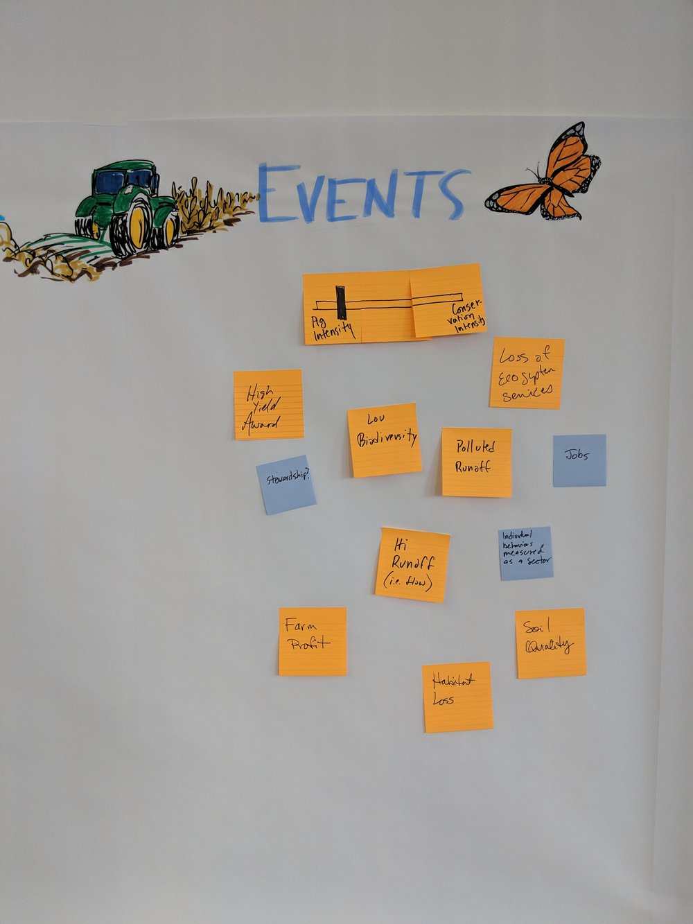 Fort Collins: With the Environmental Defense Fund, graphic recording a systems thinking retreat focused on habitat for Monarch Butterflies in the mid-west US.