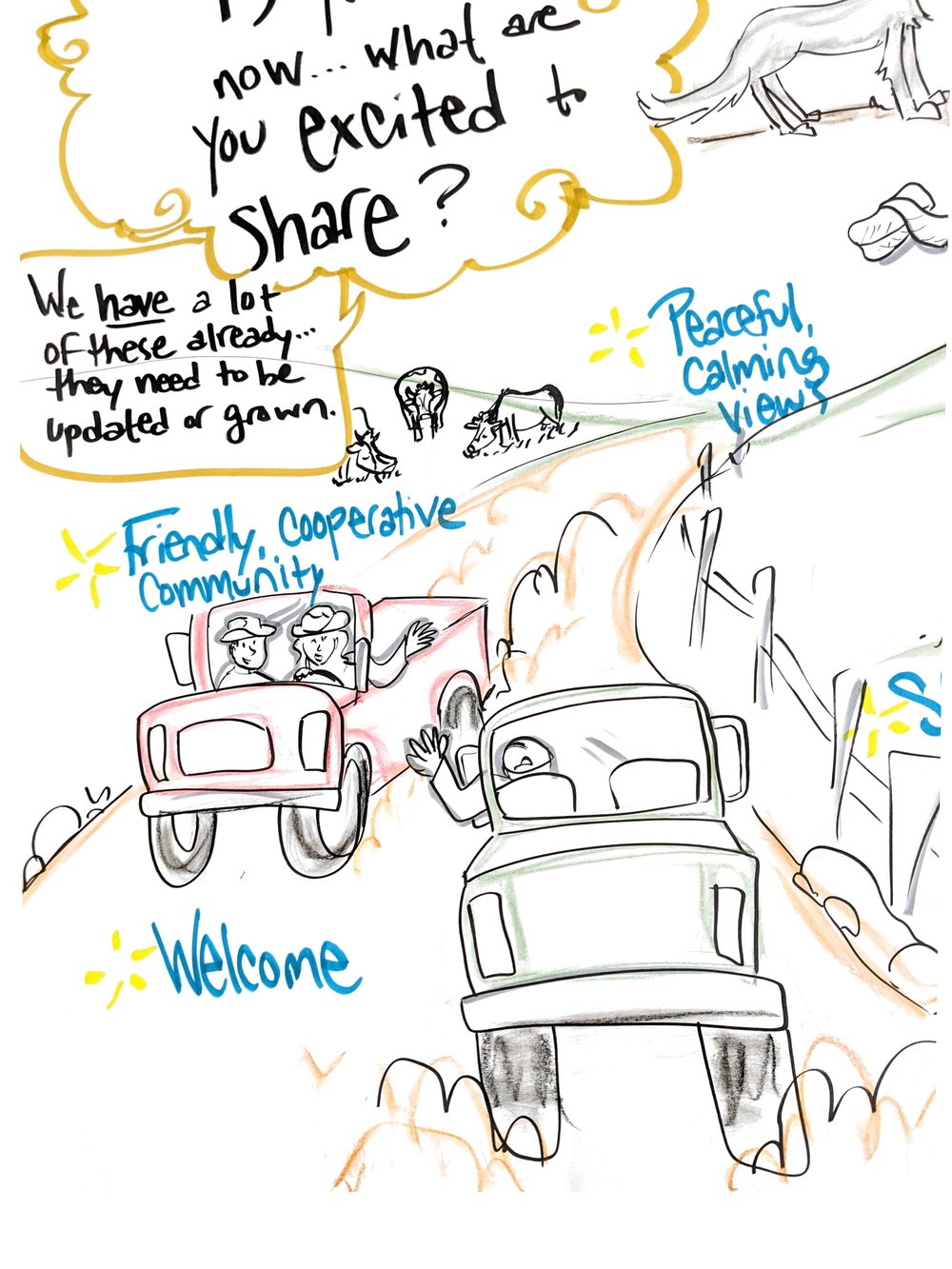 custer-county-vision-conversketch-graphic-recording-friendly-wave