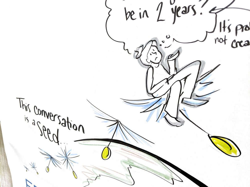conversketch-graphic-recording-conversation-seeds