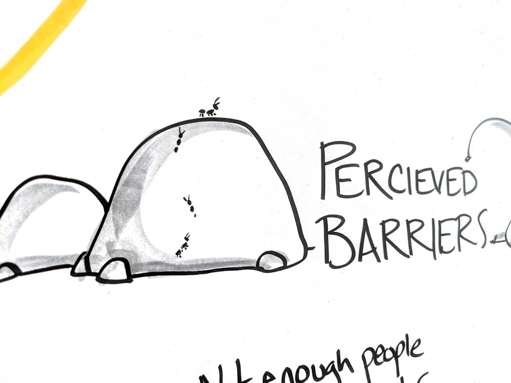 conversketch-graphic-recording-perceived-barriers