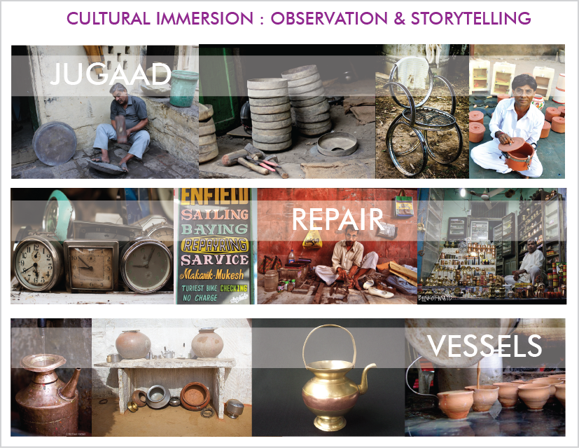 3 themes recurred ; Frugal Innovation(Jugaad) , Repair and Spirituality(through vessels)